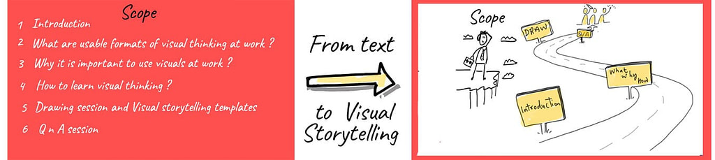 From-text-to-visual-storytelling-white
