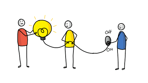 Three people working together to light the bulb