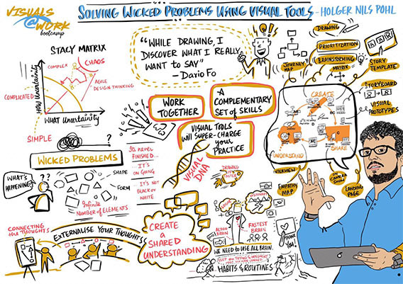 solving-wicked-problems-by-visuals-by-holger-nils-pohl-sketch-note-by-nitasha-nambiar