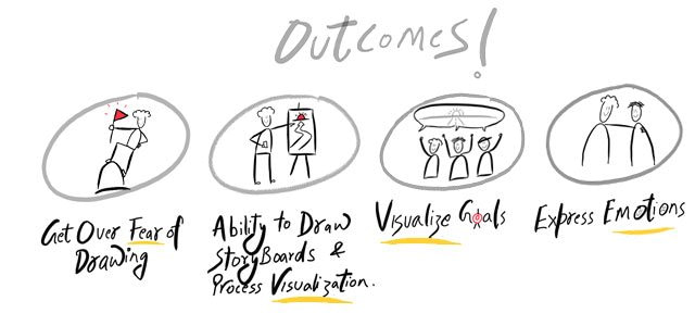 Outcomes-of-Visual-Thinking-masterclass-by-curious-piyuesh