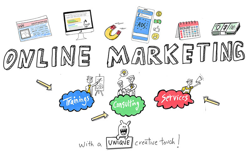 Online-Marketing-Digital-Marketing-Doodle-Banner