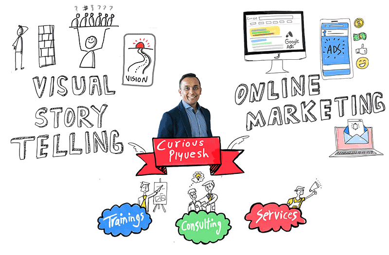 Online-marketing-and-visual-storytelling-curious-piyuesh